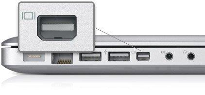 macnarama-dicas-ligar-mac-na-tv-televisor-mini-DisplayPort